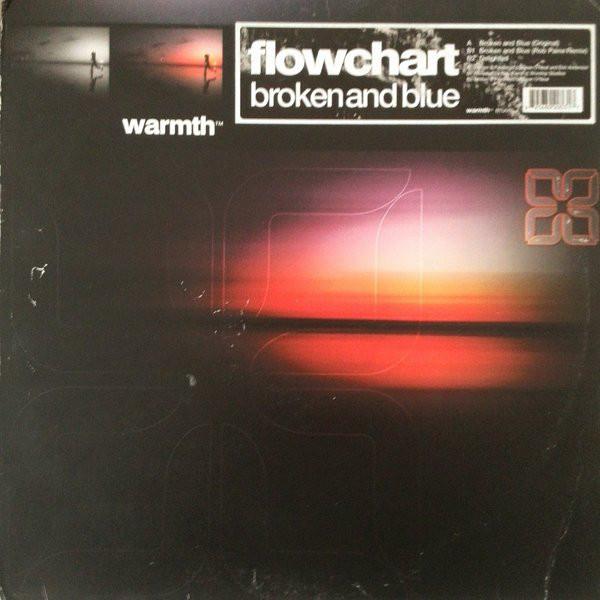 Flowchart - Hollow Sky EP
